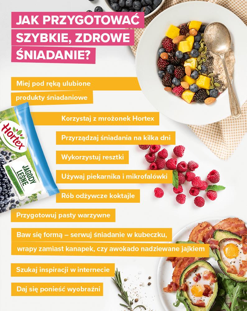 Jak przygotować szybkie, zdrowe śniadanie? - infografika