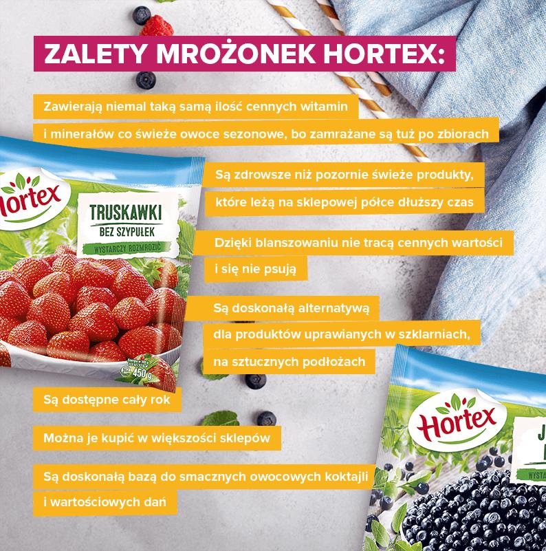Zalety mrożonek Hortex - infografika