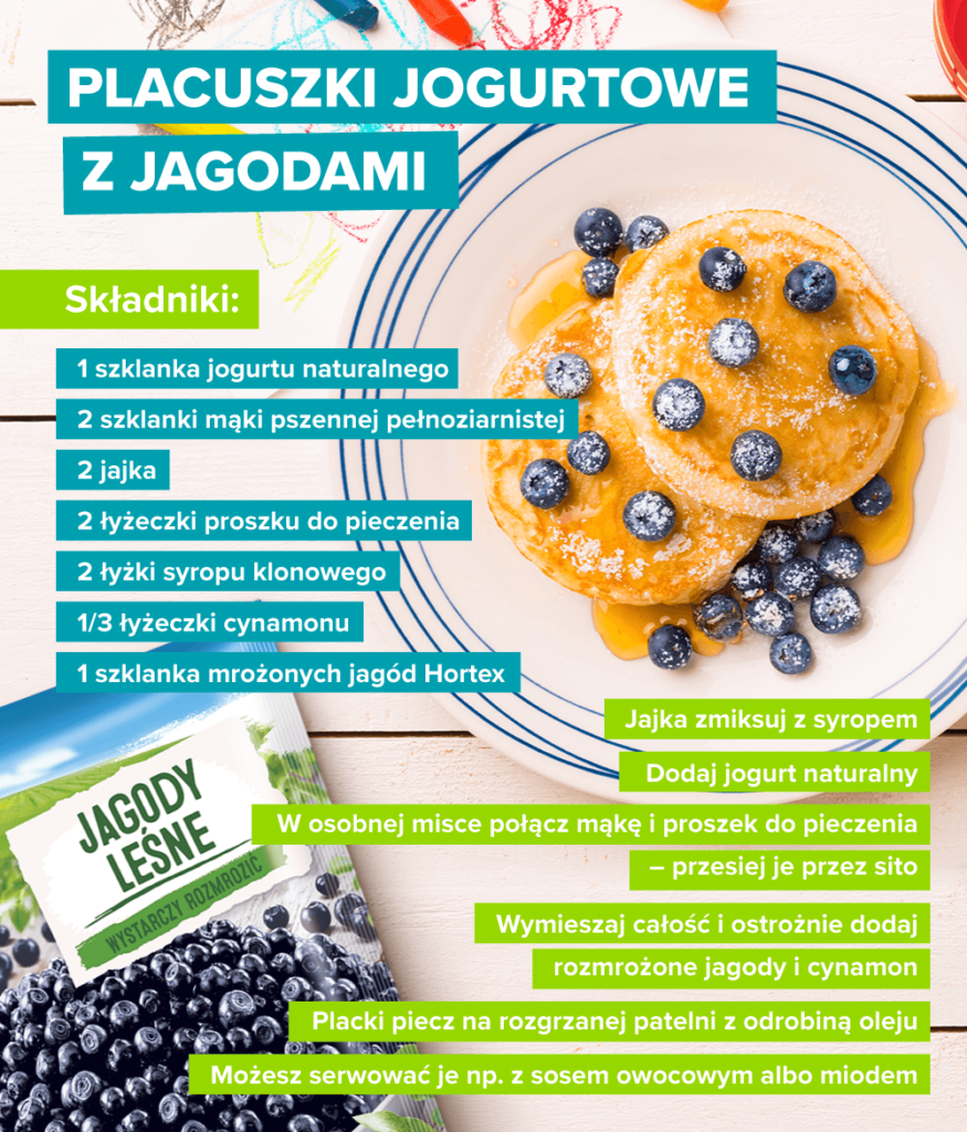 Placuszki jogurtowe zjagodami - infografika