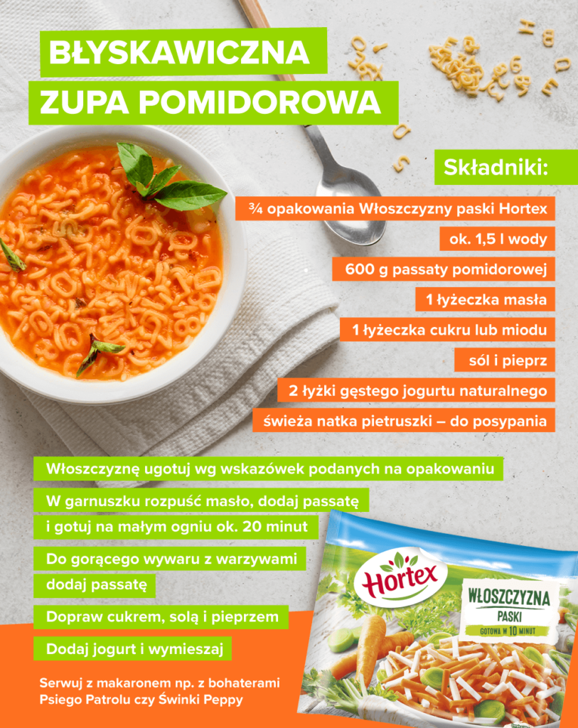 Błyskawiczna zupa pomidorowa – infografika