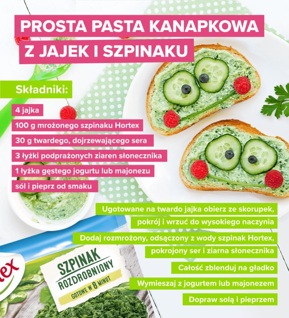 Prosta pasta kanapkowa zjajek iszpinaku - infografika