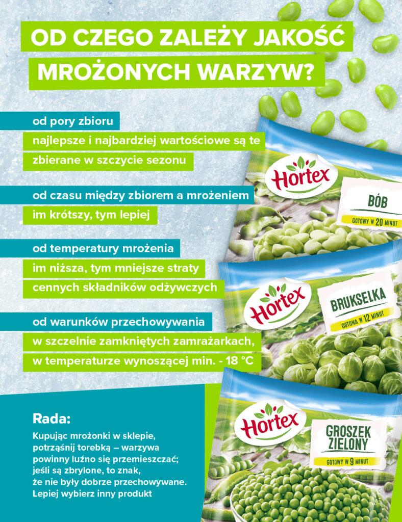 Od czego zależy jakość mrożonych warzyw? - infografika