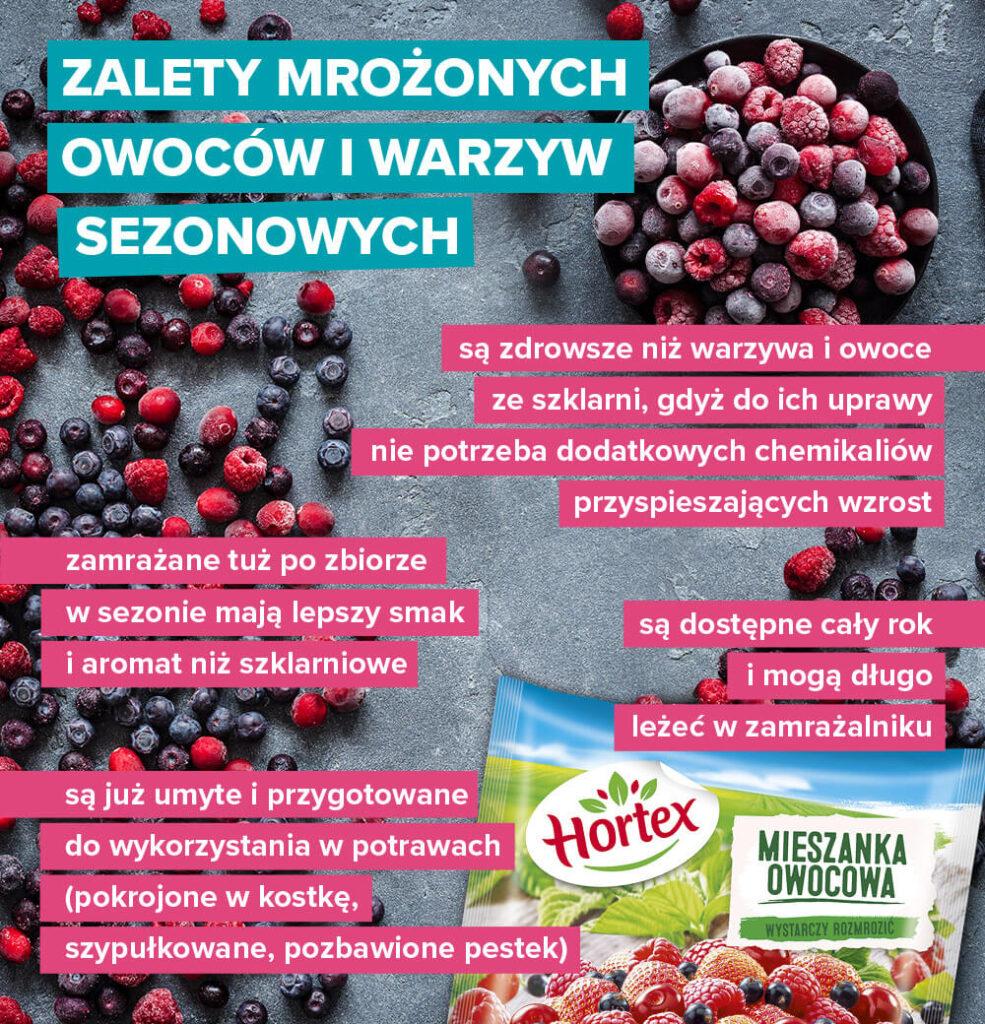 Zalety mrożonych owoców iwarzyw sezonowych - infografika