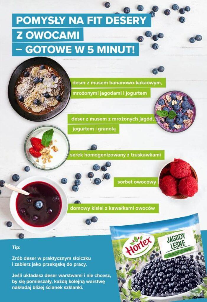 Pomysły na fit desery zowocami – gotowe w5 minut! - infografika
