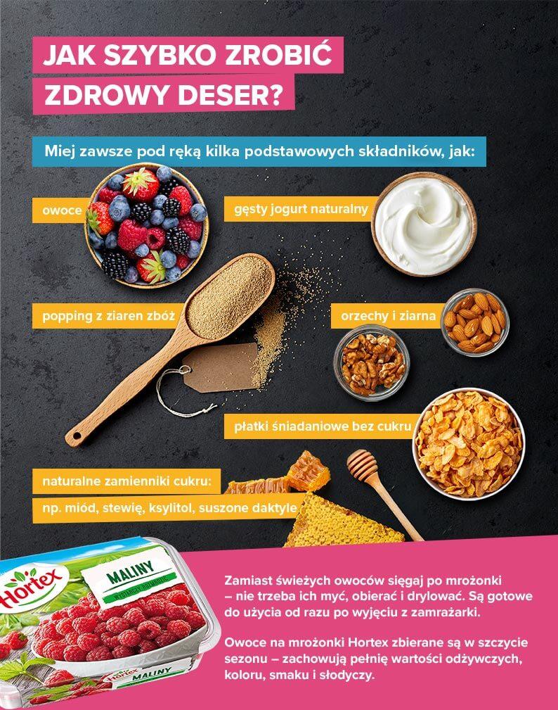 Jak szybko zrobić zdrowy deser? - infografika
