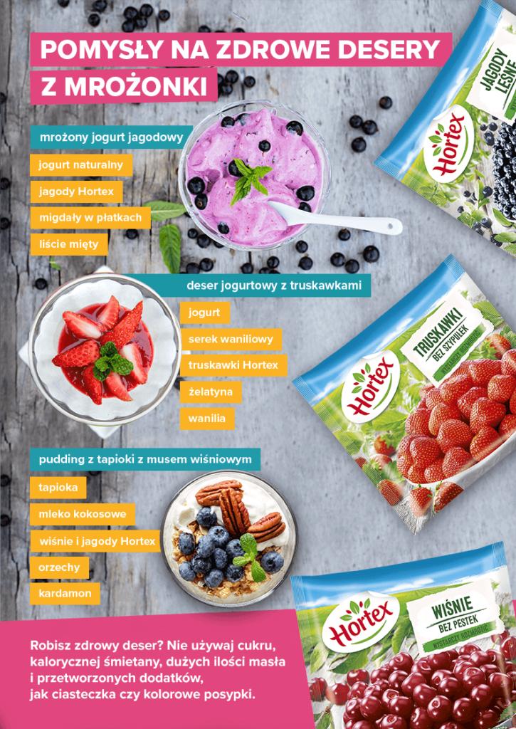Pomysły na zdrowe desery zmrożonki - infografika
