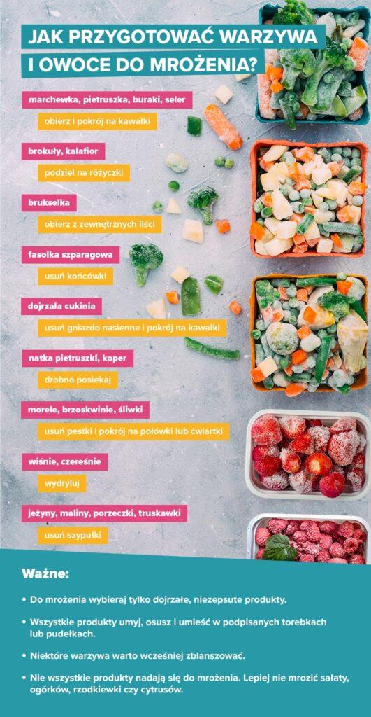Jak przygotować warzywa iowoce do mrożenia? - infografika
