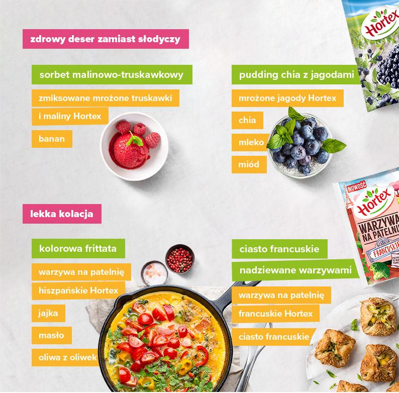 Jak wykorzystać mrożone warzywa iowoce - infografika
