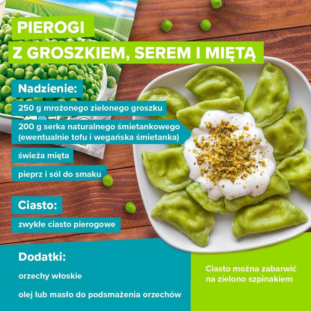 Pierogi zgroszkiem, serem imiętą - infografika