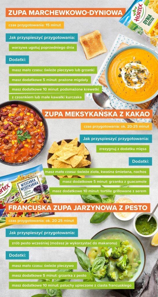 Pożywna zupa dla całej rodziny - infografika