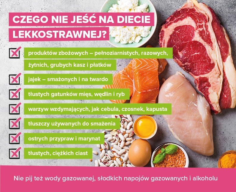 Czego nie jeść na diecie lekkostrawnej? - infografika