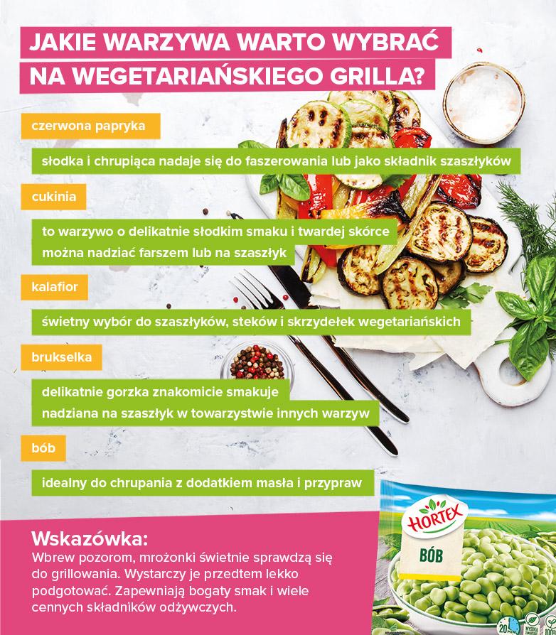 Jakie warzywa warto wybrać na grilla wegetariańskiego? - infografika