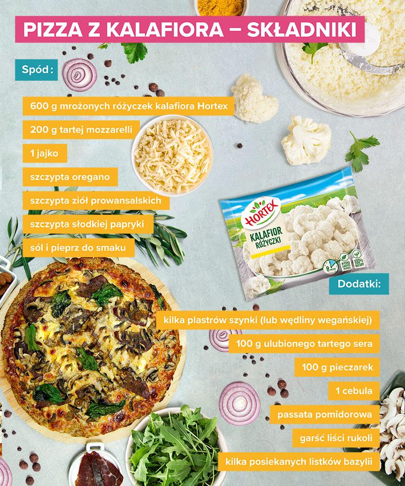 Pizza zkalafiora – składniki - infografika