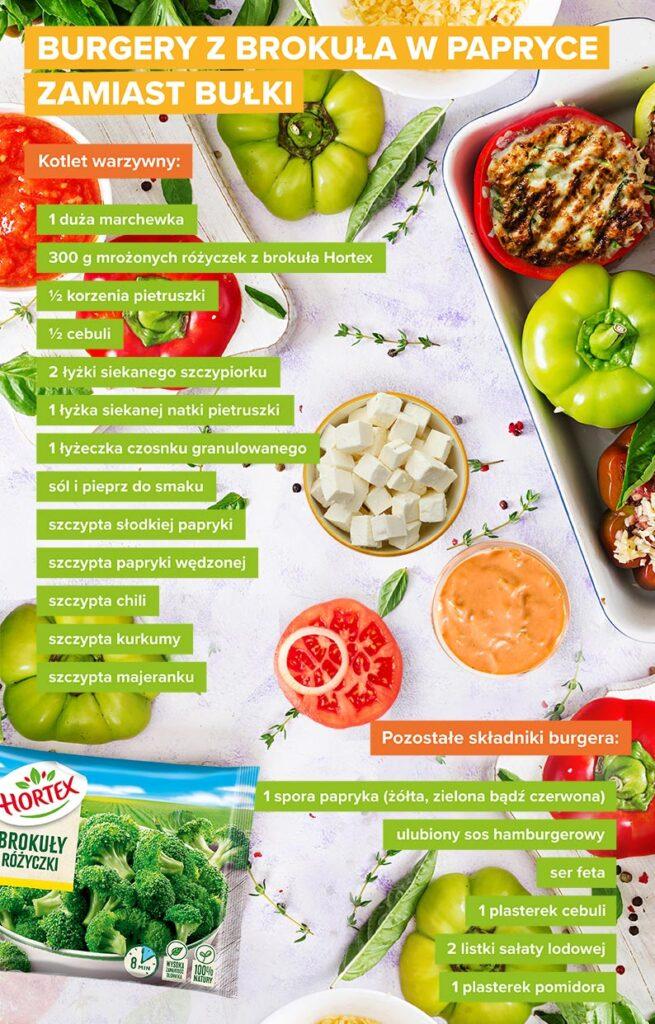 Burgery warzywne zpapryki - infografika