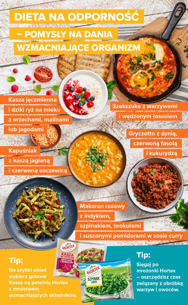 Dieta na odporność – pomysły na dania wzmacniające organizm - infografika