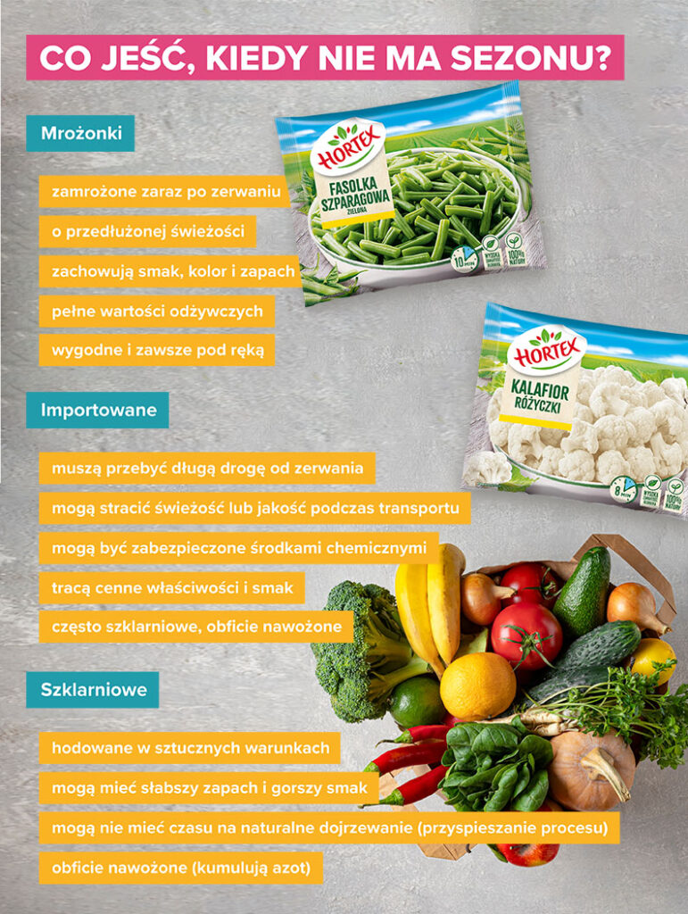 Co jeść, kiedy nie ma sezonu? - infografika